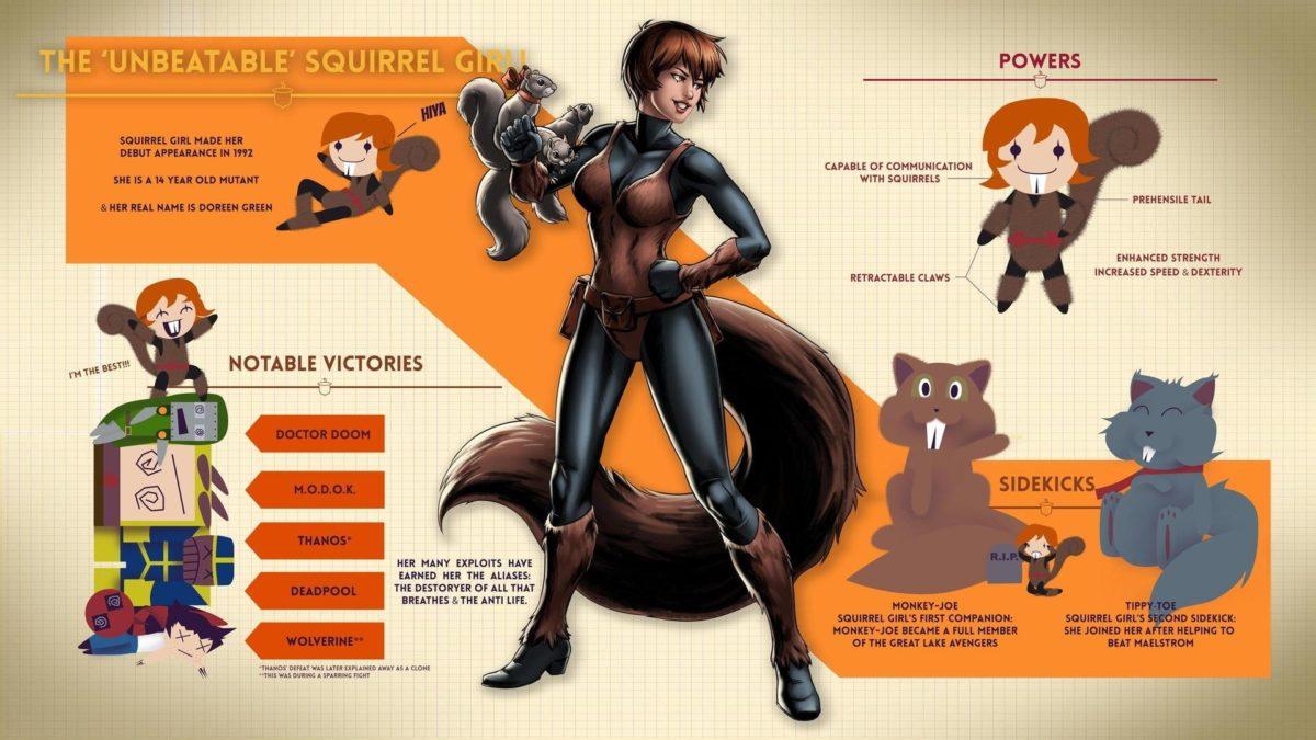 squirrel-girl marvel