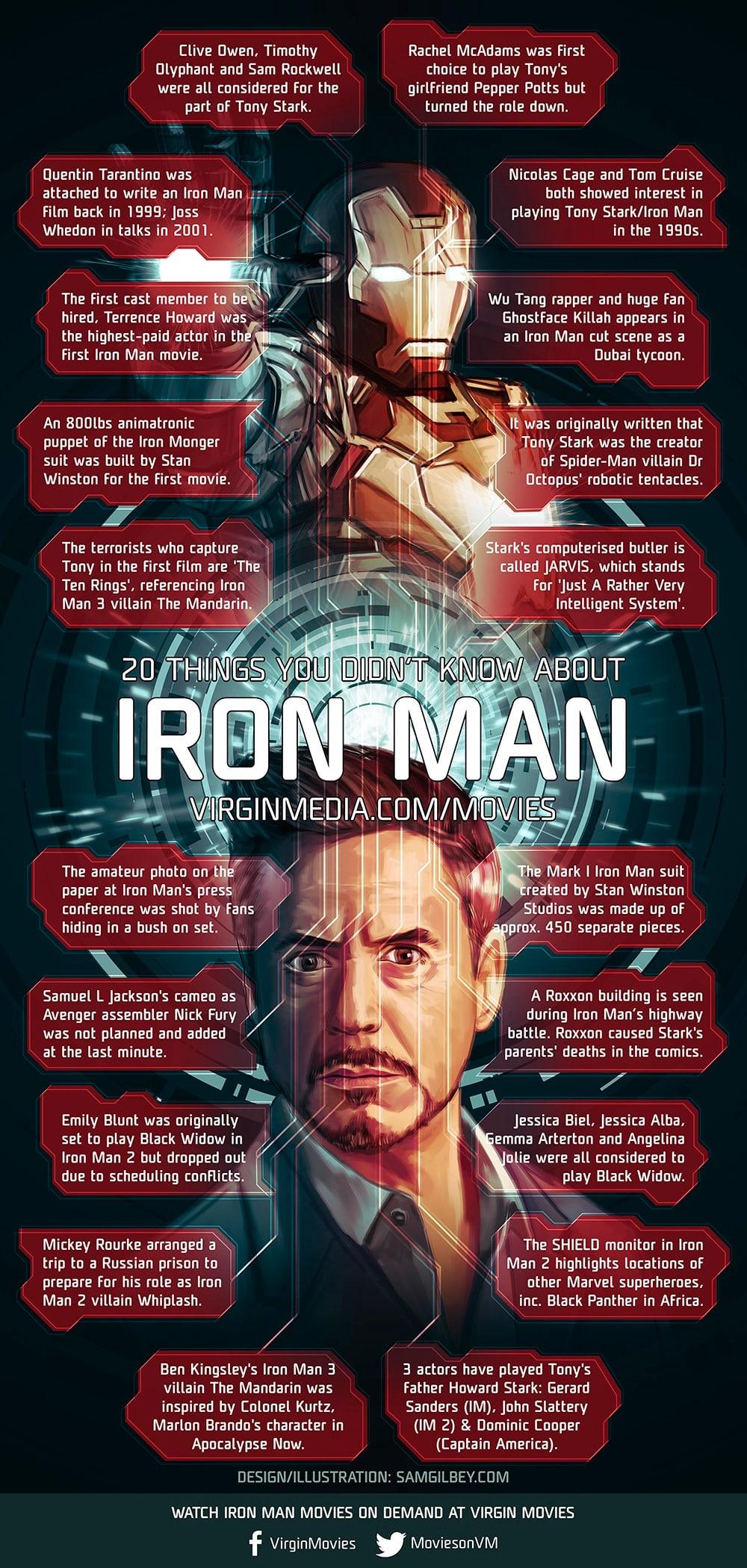 iron man curiosidades