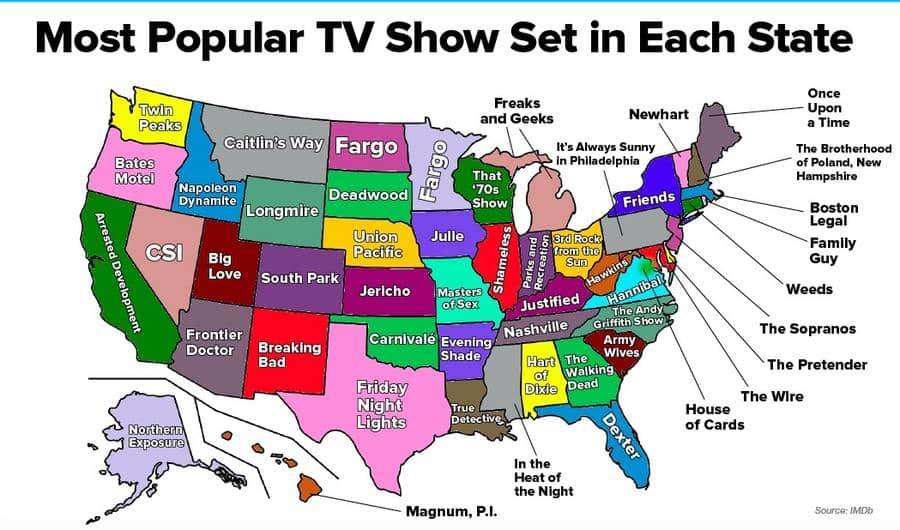 IMDb lanzó una encuesta donde los usuarios de Estados Unidos demostraron que show es su favorito, esto por estado. Entre los shows mas populares están Breaking Bad, Los Sopranos, True Detective, The Wire, Friday Night Lights, Friends, Fargo y muchos, muchos más.